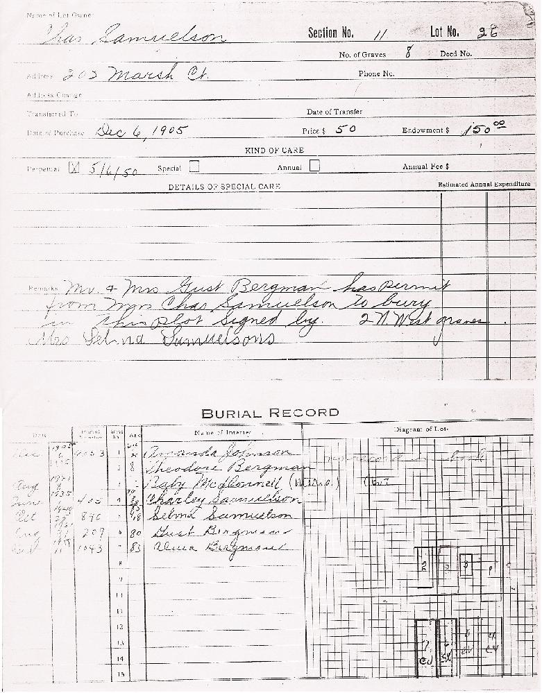 Scandinavian Cemetery Burial Record
